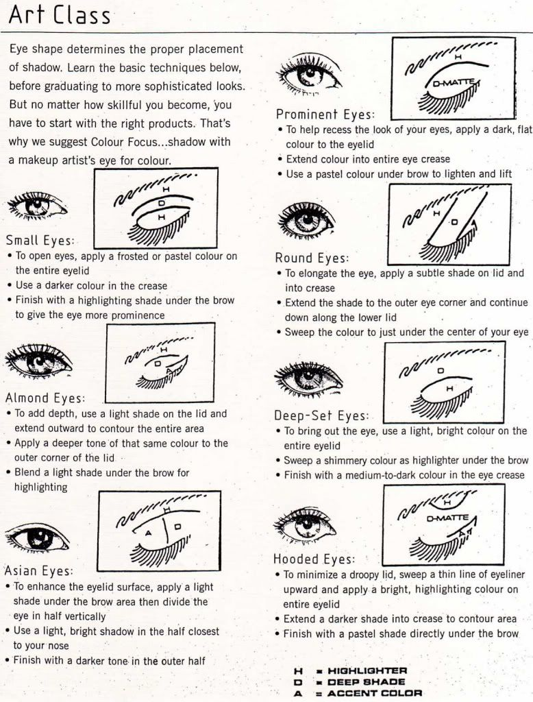 Eye make up technique for different eye shapes make up make up eyes eye chart to help apply eye shadow for your eye shape geenschuldenfo Image collections
