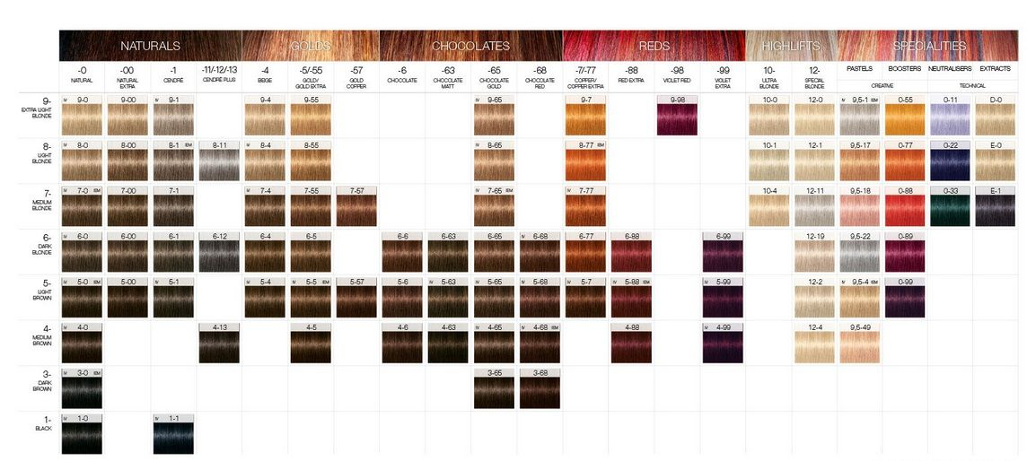 Carta De Color Schwarzkopf Color Charts Cheveux Coloration