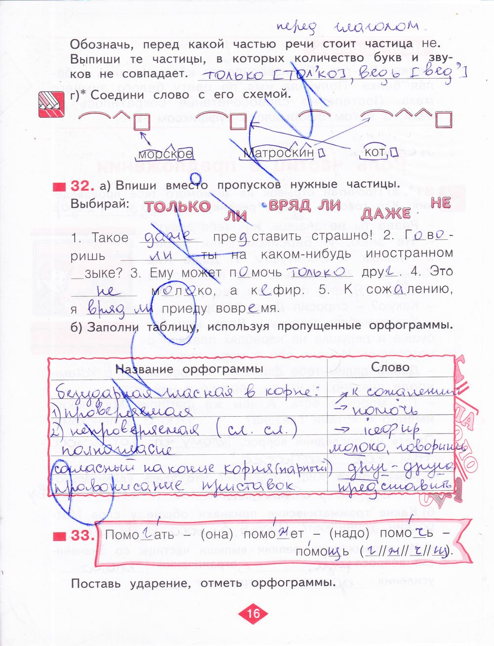 Русский язык 2 класс часть первая нечаева упражнение