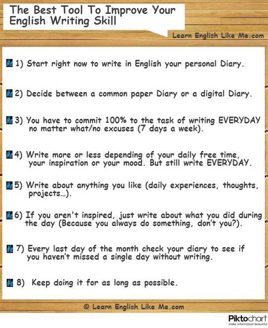 improve english writing