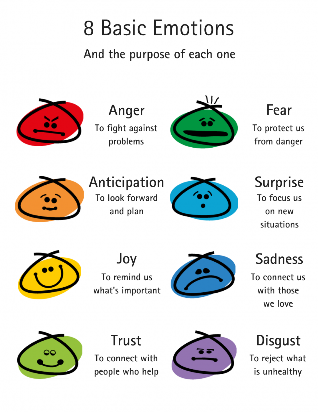 Plutchik S Wheel Of Emotions A Guide To Understanding