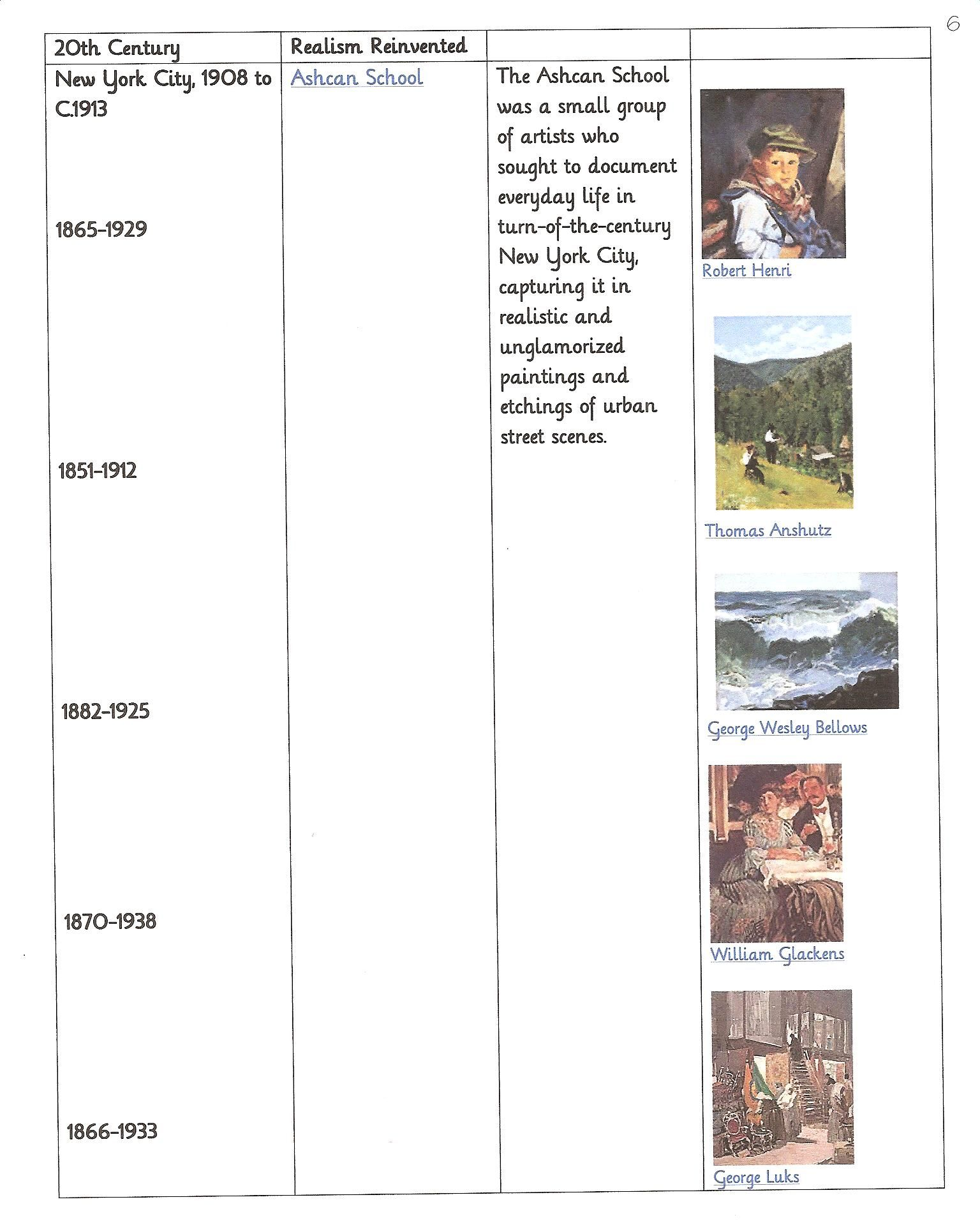 Characteristics of the early 20th century era