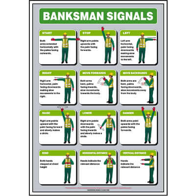 Banksman Signals Poster Shop Our Range of Posters