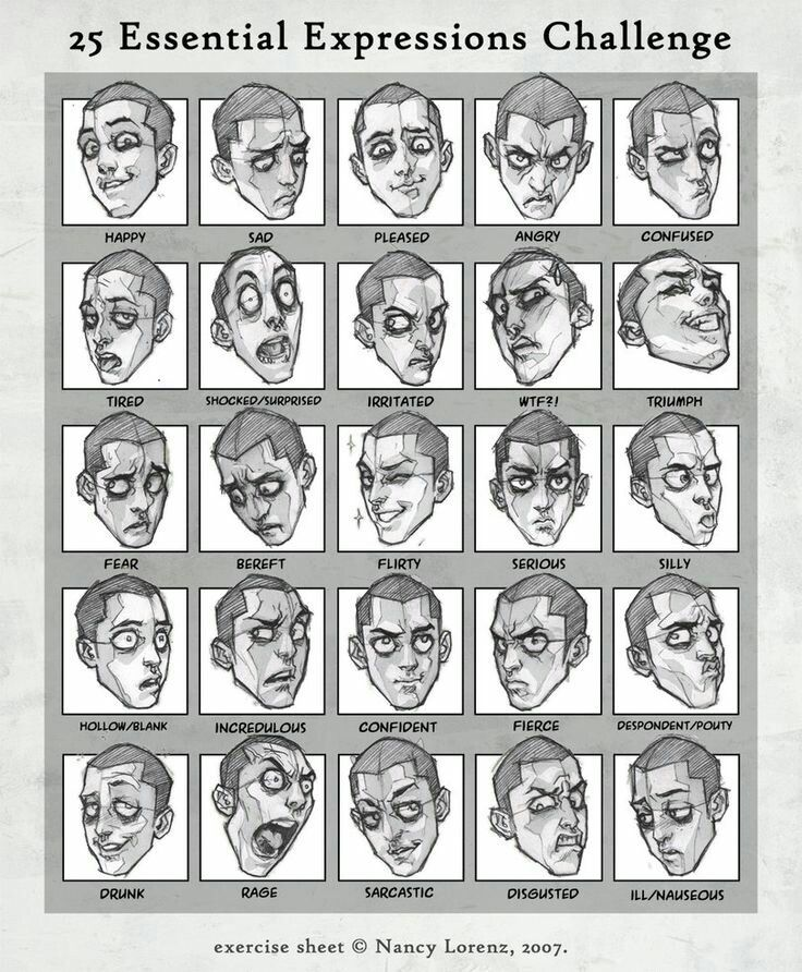 Drawing faces and 25 essential facial expressions challenge