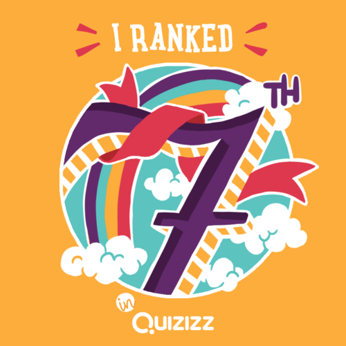 Join A Game Quizizz In 2020 Game Codes Play Quizzes