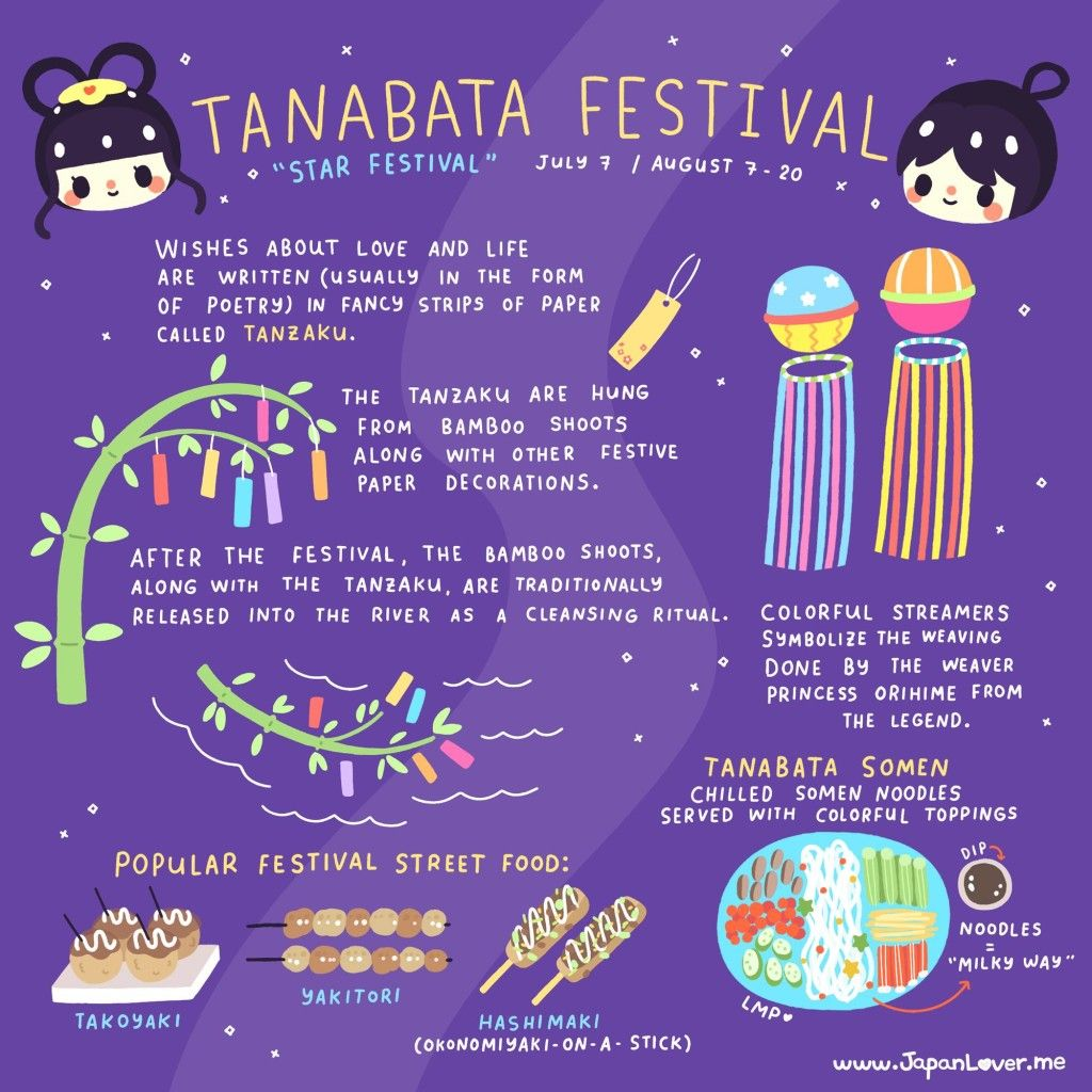 Tanabata Festival This Is A Traditional Japanese Holiday