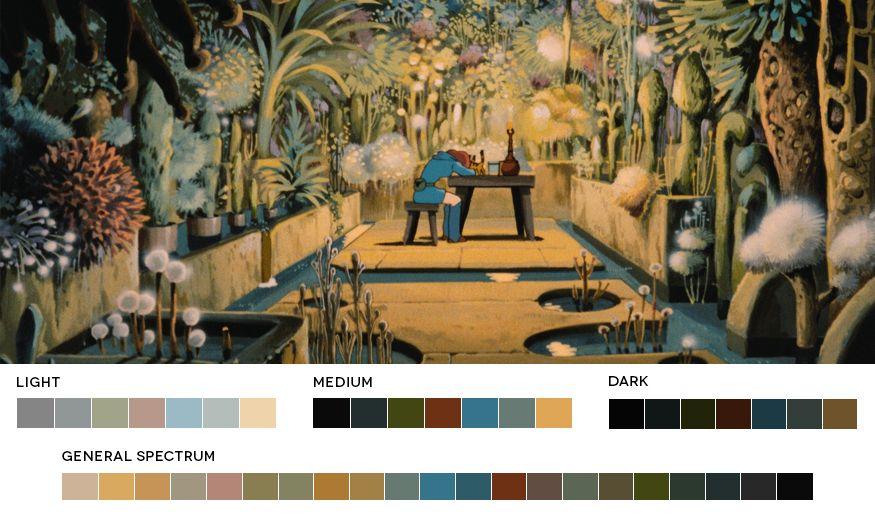 Hayao Miyazaki WeekNausicaa of the Valley of the Wind, 1984Color Supervisor:Fukuo Suzuki
