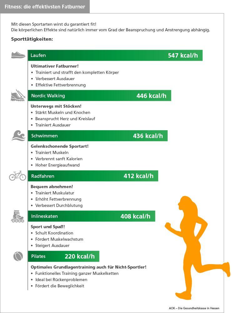 Die besten Fitness-Übungen | Was für ein Leben! | Infographics for ...