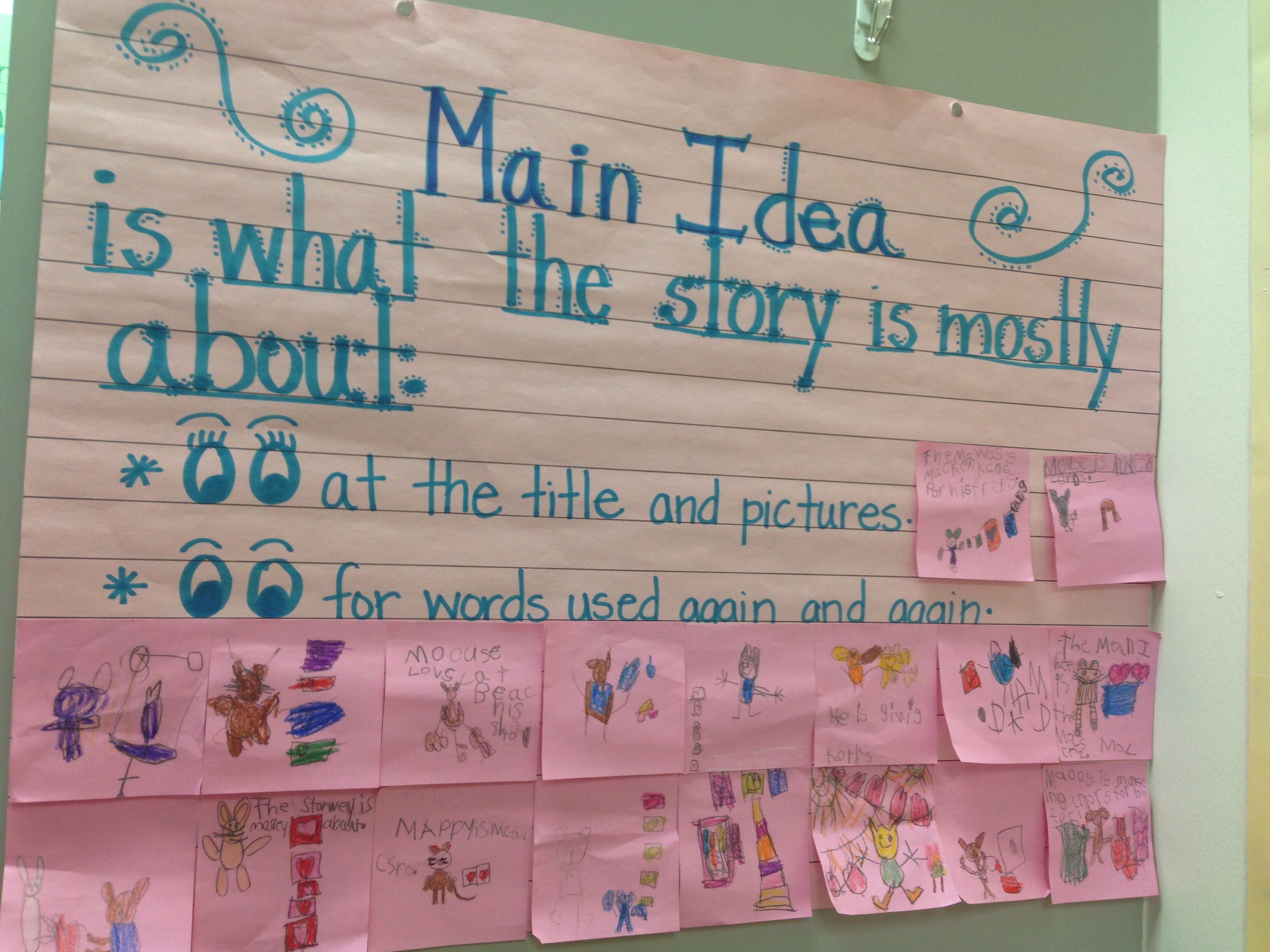 Main Idea Anchor Chart Kindergarten