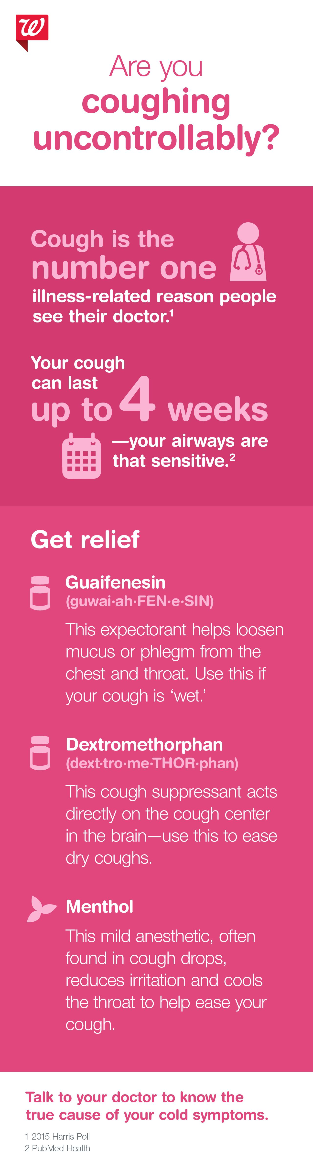 Calm Your Uncontrollable Cough Find Cold Relief Fast Medical