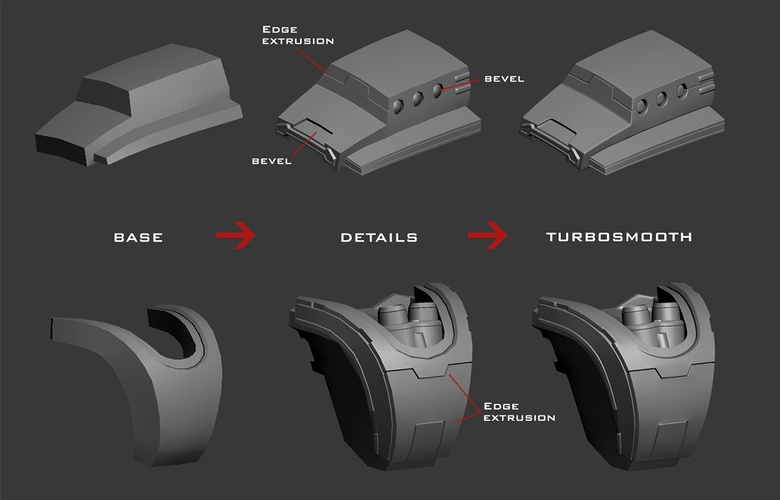 Creating Hard Surfaces In 3ds Max Hard Surface Modeling 3ds Max Tutorials Surface Modeling