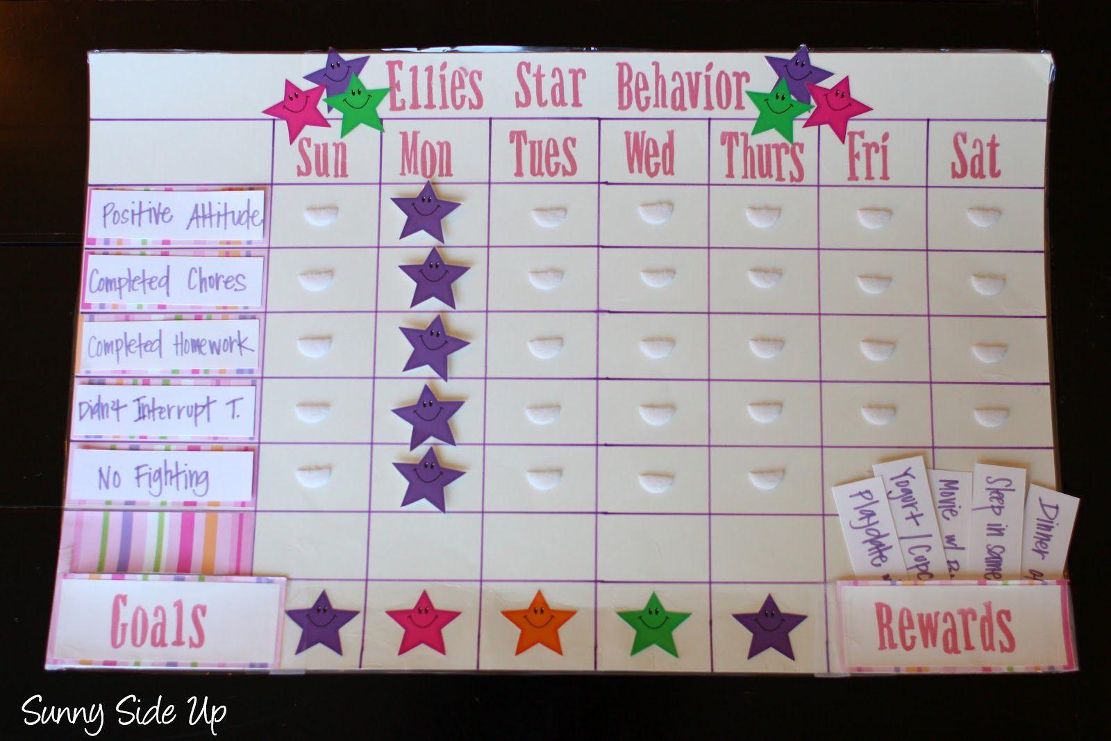 Star behavior charts re born home home behavior charts