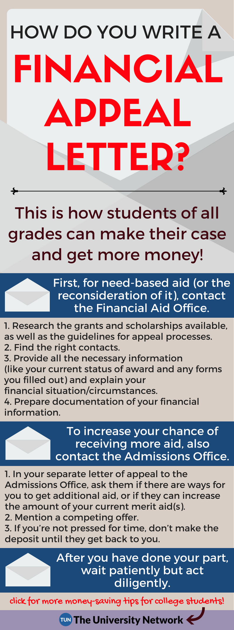 how to appeal for financial aid