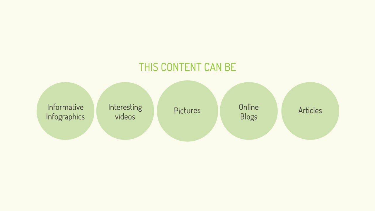 Content Marketing  A Strategic Content Marketing Plan Works