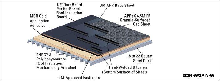 App Modified Bitumen Roofing Membranes Modified Bitumen Roofing Roofing Commercial Roofing