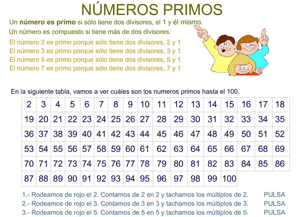 Http Www2 Gobiernodecanarias Org Educacion 17webc Eltanque Todo Mate Multiplosydivisores Num Primos Numeros Matematicas Matematicas 6 Primaria Números Primos