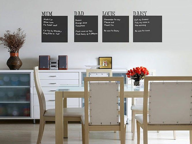 Dining Room Wall Decorations How Wall Decorations Can Make Your - Chalkboard accents dining rooms