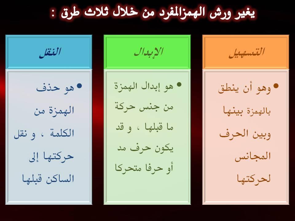 أصول رواية ورش من طريق الأزرق للشيخ محمد بن التهامي البارودي Blog Posts Blog Post