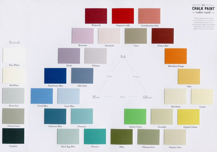 carta de colores chalk paint annie sloan | chalk paint | Pinterest ...