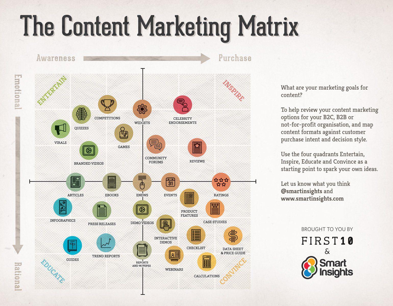 content-matrix.jpg (1541×1200)