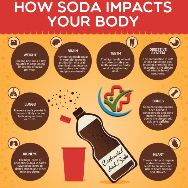29++ Are carbonated drinks bad for osteoporosis info