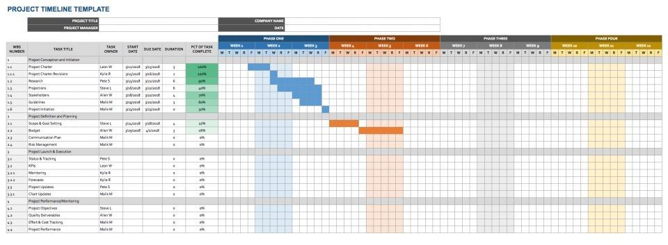 google sheets project schedule template why you must experience schedu in 2020 gantt chart templates spreadsheet calendar