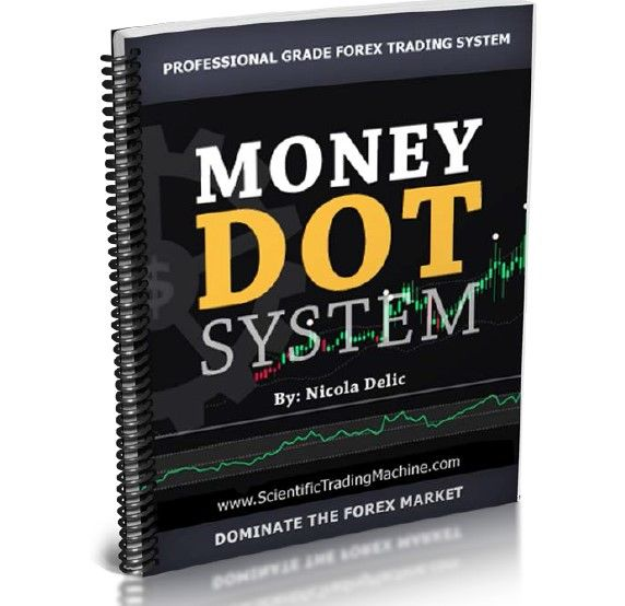 Money Dot Trading System Learn Forex Trading Forex Trading