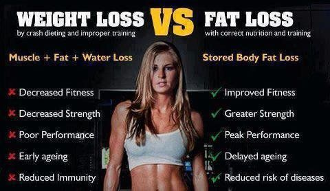how do you lose body fat and gain muscle