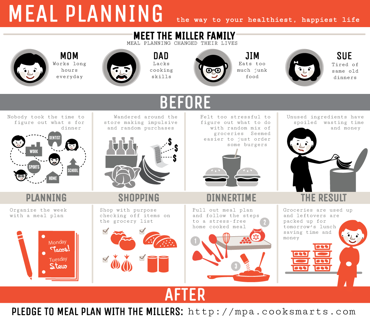 Meal Planning For A Healthier Happier You: Benefits Of Meal Planning, Plus  A Pledge