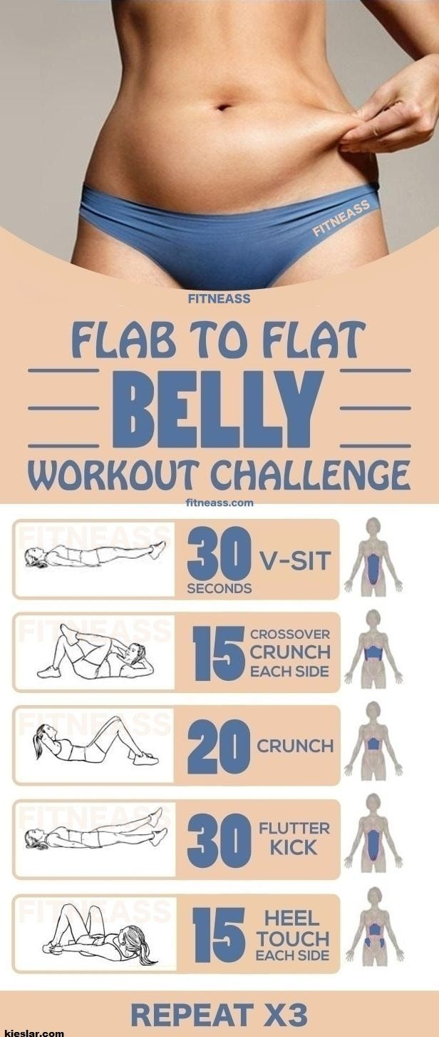 Beauty & Fitness with Harry Marry: 15-Minute Flab To Flat Belly Workout Challenge|WITH VIDEOS -  15-...