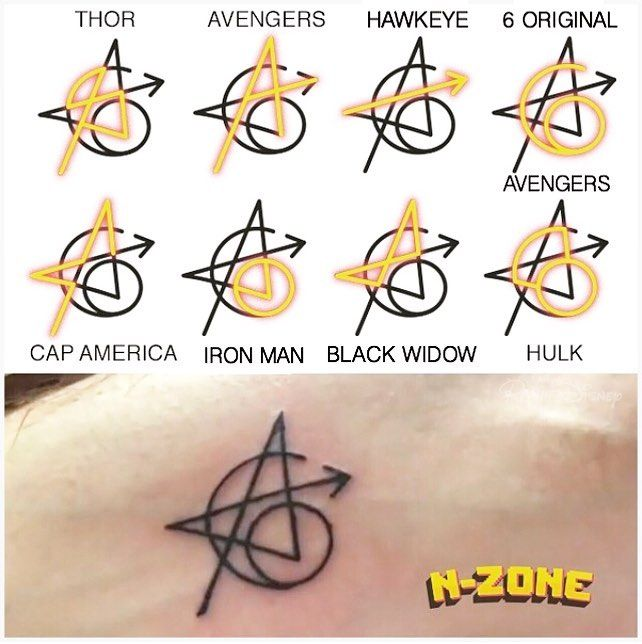 "Photo of Regno Disney on Instagram: ""All the meanings behind Avenger's new #tattoo! 😍⚡️ (thanks to @nerd.zone) #regnodisney #disney #marvel #tattoos #ig #marveltattoo…"""