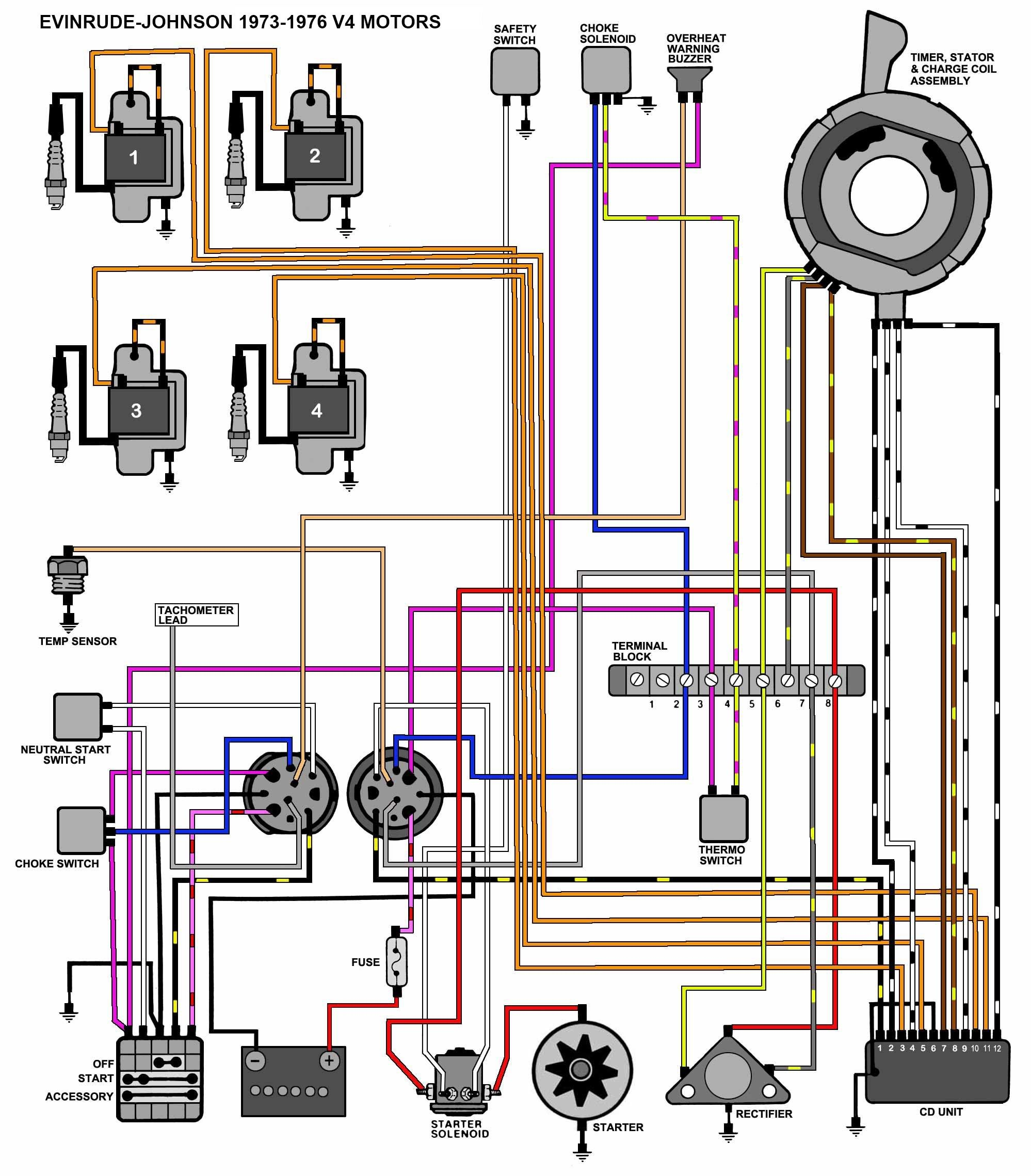 2018 Mercury 115 Prxs Ignition Switch Diagram In 2021 Diagram Boat Wiring Outboard