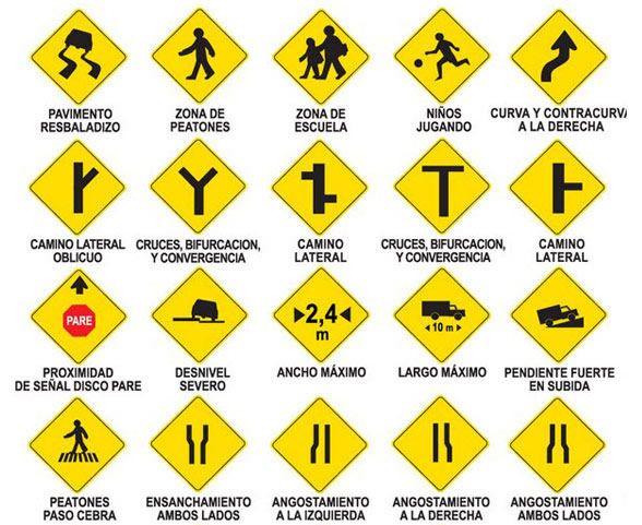 Señalamientos Viales Para Niños Buscar Con Google Señales De Transito Consejos De Seguridad Vial Simbolos De Transito