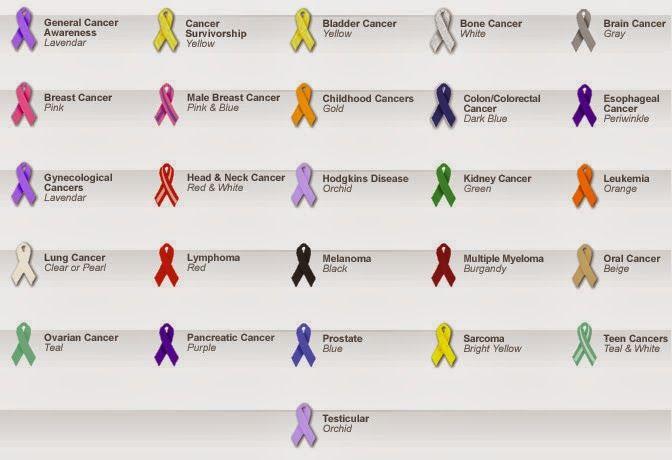 Childhood leukemia cancer ribbon Meshotelioma Cancer Pinterest