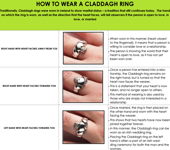 How to wear a claddagh ring i wear a claddagh ring and the Which finger to wear ring for single