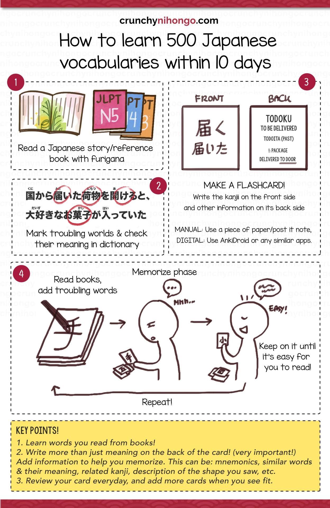 How To Improve Your Japanese Kanji Vocabulary Skills 500 Words 10 Days Urgh Flashcard Japanese Language Learning Japanese Language Learn Japanese Words