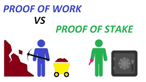 Proof of work cryptocurrency
