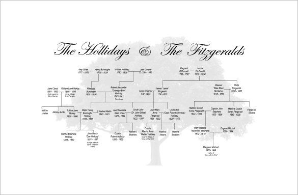 simple family tree template free sample example format large ideal
