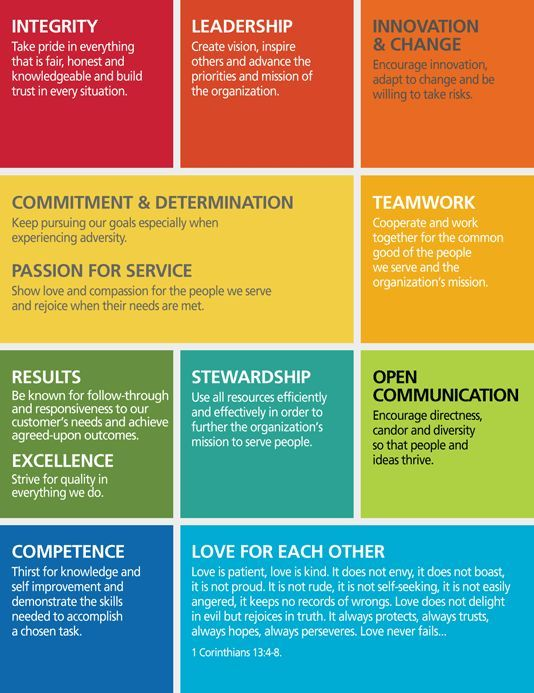 As you can see, many of the core values that businesses and - best of 10 sample company mission statement