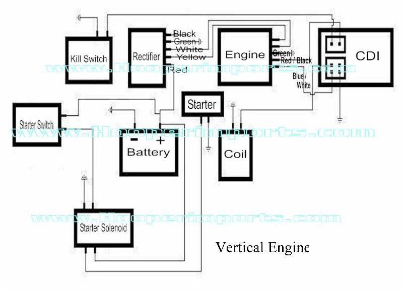 baja 250 wiring diagram baja wiring diagrams online baja 250 atv wiring diagrams