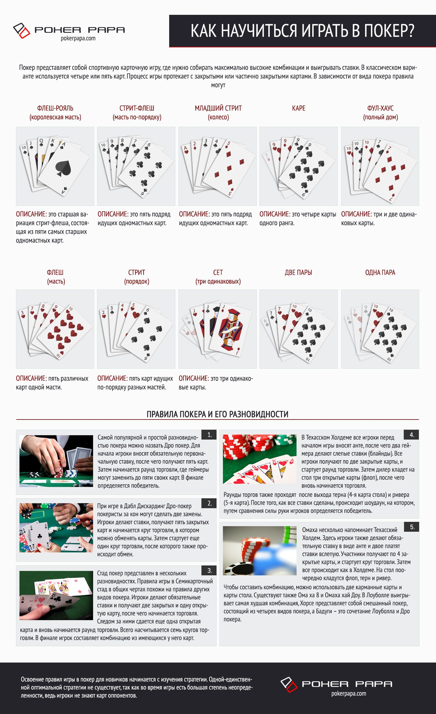 Покер на 5 карт онлайн казино играть i отзывы
