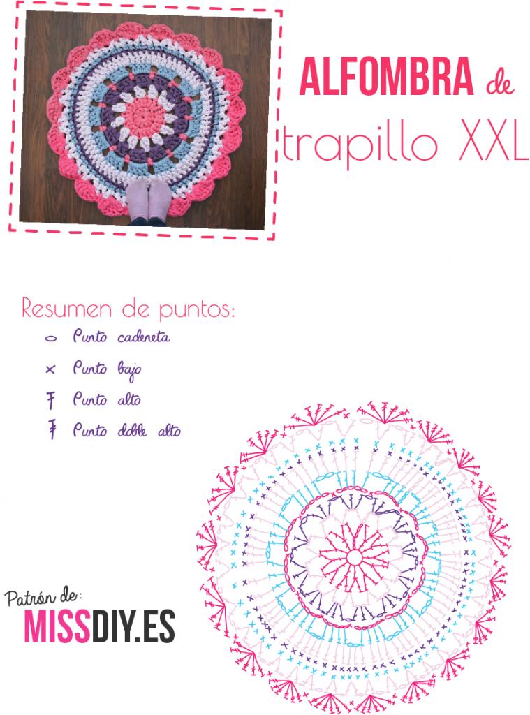 Alfombra de trapillo XXL paso a paso - MissDIY | Trapillo ...