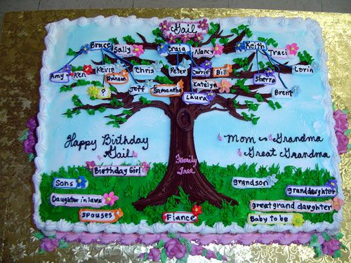 Http Www Kathyskakes Com Images Adult Family Tree Jpg With