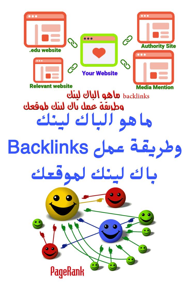 ماهو الباك لينك Backlinks وطريقة عمل باك لينك لموقعك Backlinks Website Author