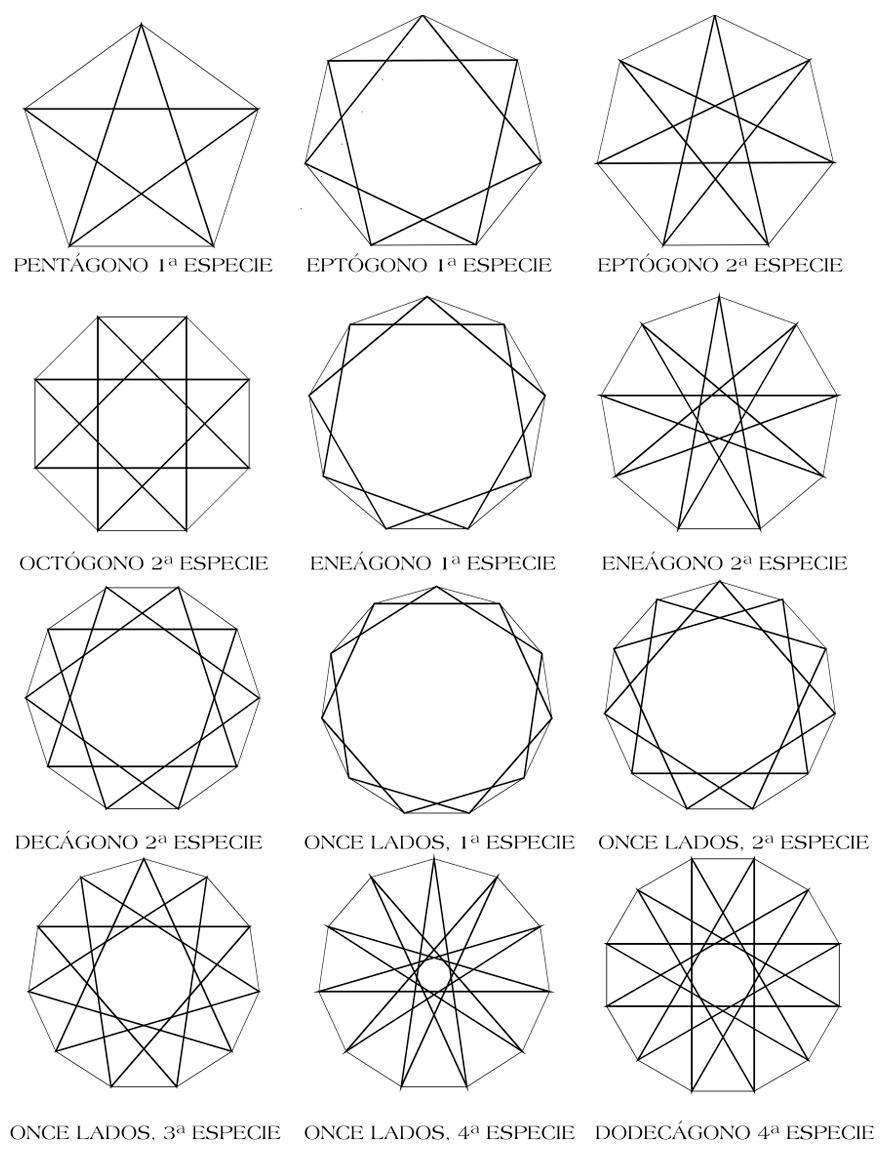 Educacion Plastica Y Visual 2º Eso Estrella Por Division De Circunferencias Decoracion Con Atrapasuenos Hacer Atrapasuenos Atrapasuenos Tutorial