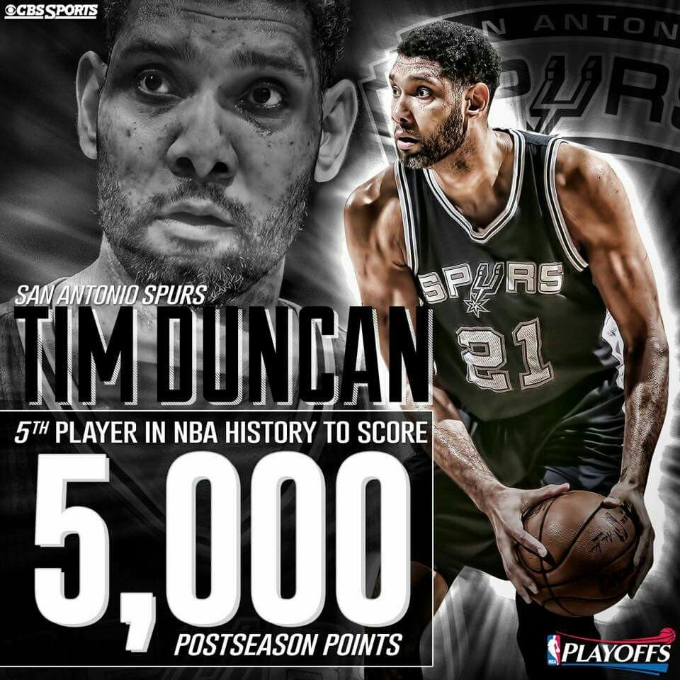 Pin by Henry on athletes San antonio spurs, Tim duncan