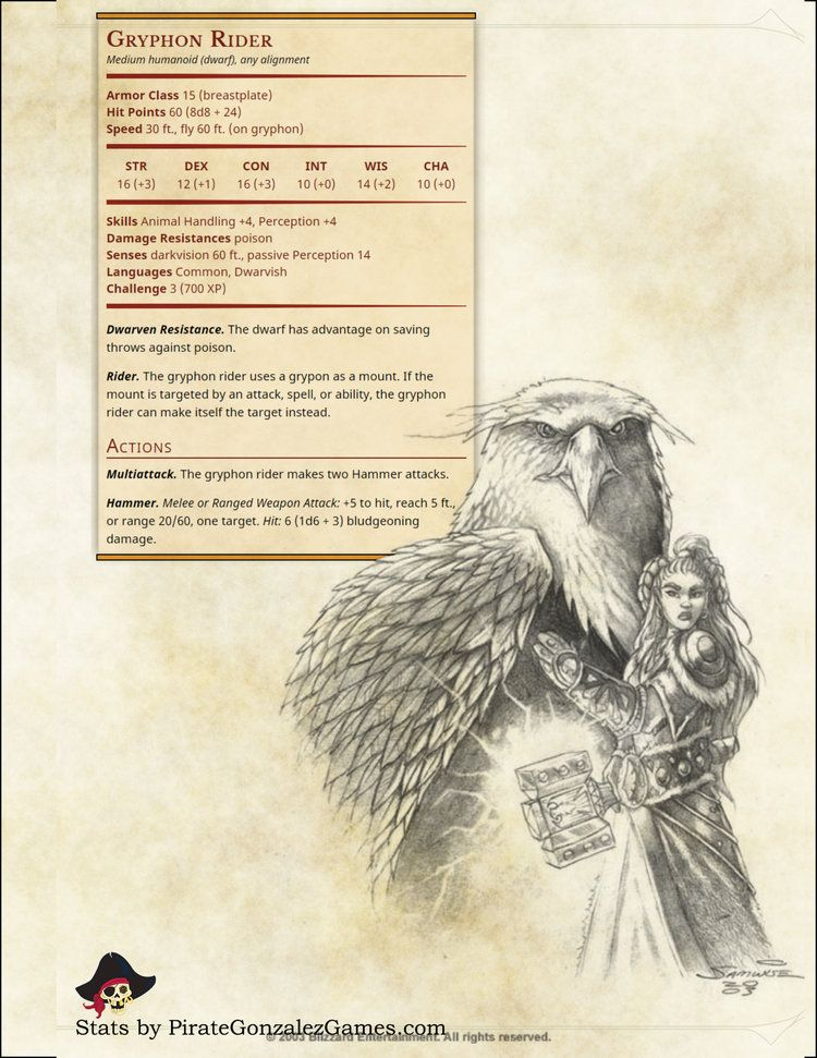 Gryphon Rider   RPG Homebrew Material in 2019   Dungeons