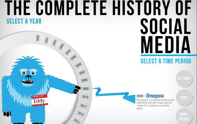 La historia completa del social media en una infografía interactiva