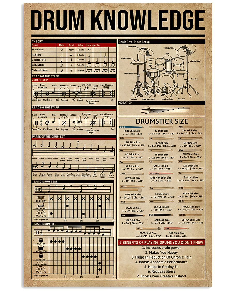 drum knowledge learn music theory