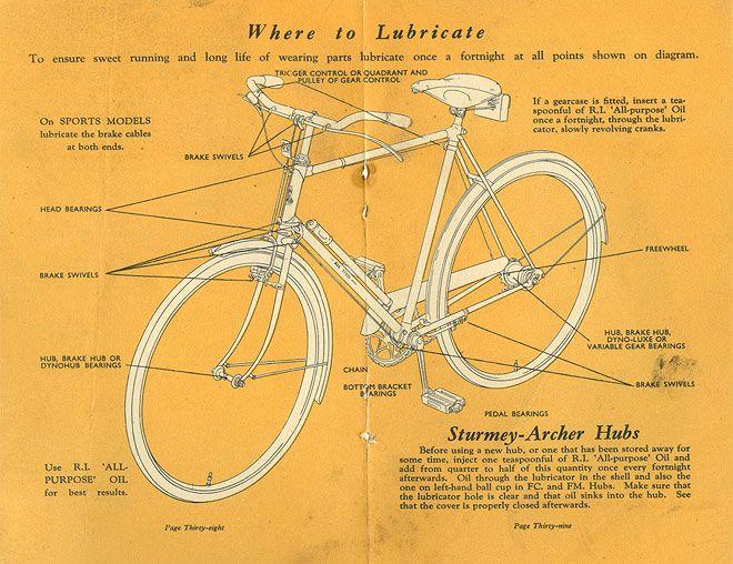 Bike Diagram Miss Moss Leica Bike Repair Bike Lube Bike